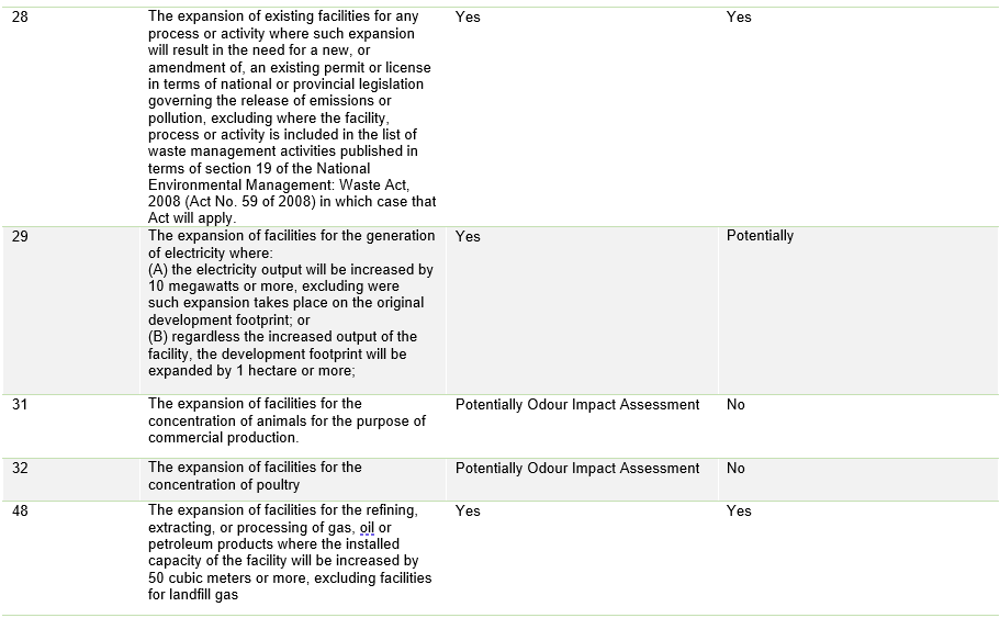 Basic Assessment Notice1